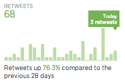 Retweets for New Twitter Analytics