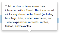 Definition of an Engagement in New Twitter Analytics