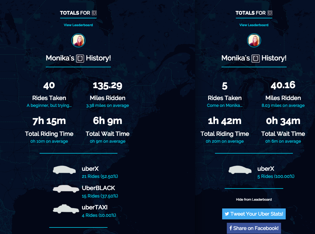 Monika's Total Uber Rides from Uber.Totals.io